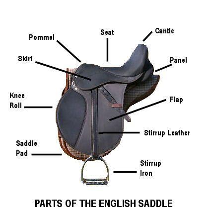 English saddle parts